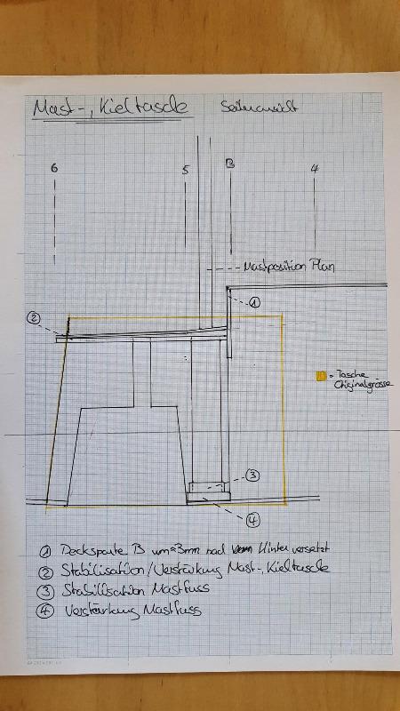 RG65_Goth_Plan_MastKieltasche2.JPG
